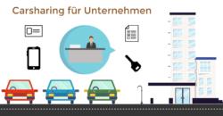 carsharing mit gps nfc rfid carsharing die zukunft fuer unternehmen