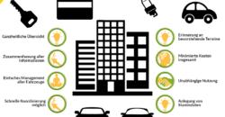 technische unterstuetzung fuer poolfahrzeuge 10 anforderungen an die poolfahrzeugverwaltung
